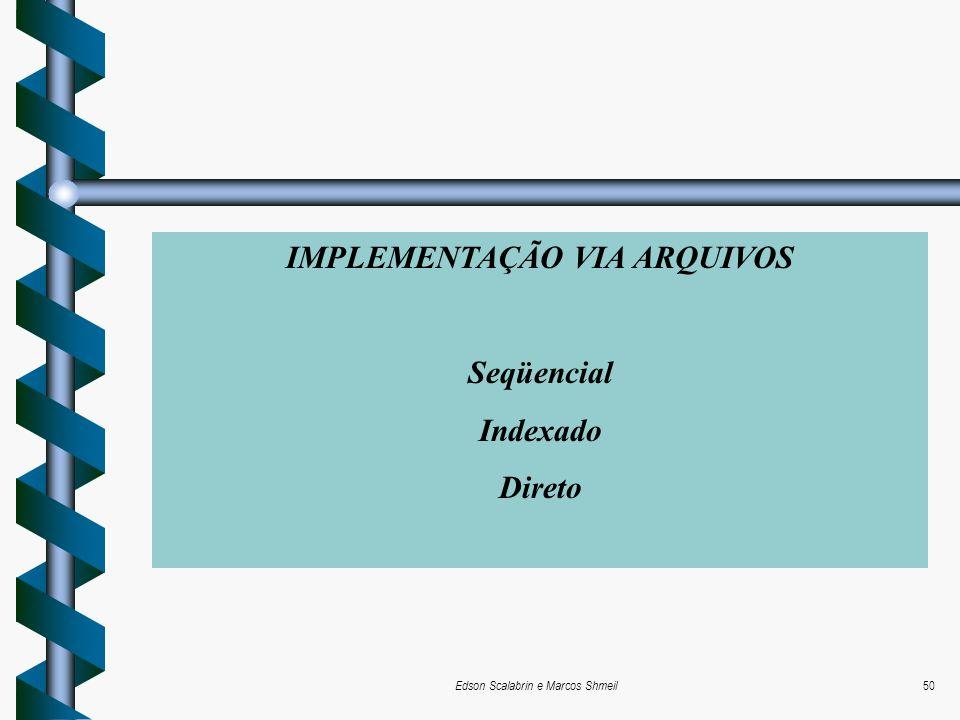 Edson Scalabrin e Marcos Shmeil50 IMPLEMENTAÇÃO VIA ARQUIVOS Seqüencial Indexado Direto