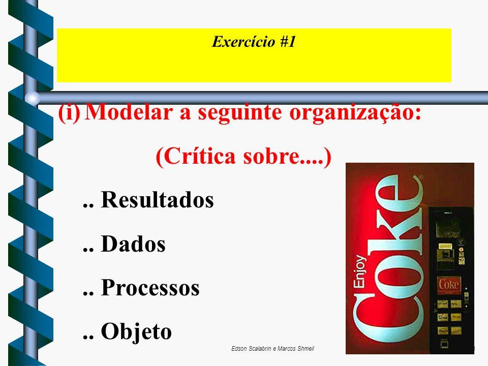 Edson Scalabrin e Marcos Shmeil58 Exercício #1 (i)Modelar a seguinte organização: (Crítica sobre....).. Resultados.. Dados.. Processos.. Objeto