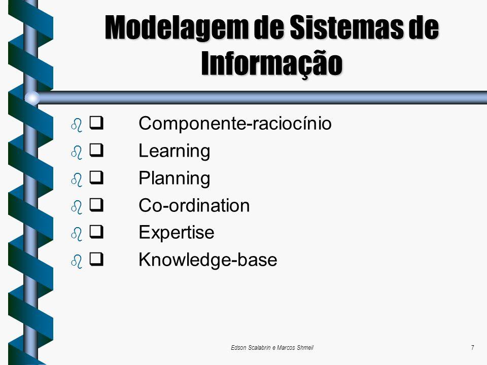 Edson Scalabrin e Marcos Shmeil7 Modelagem de Sistemas de Informação Componente-raciocínio Learning Planning Co-ordination Expertise Knowledge-base
