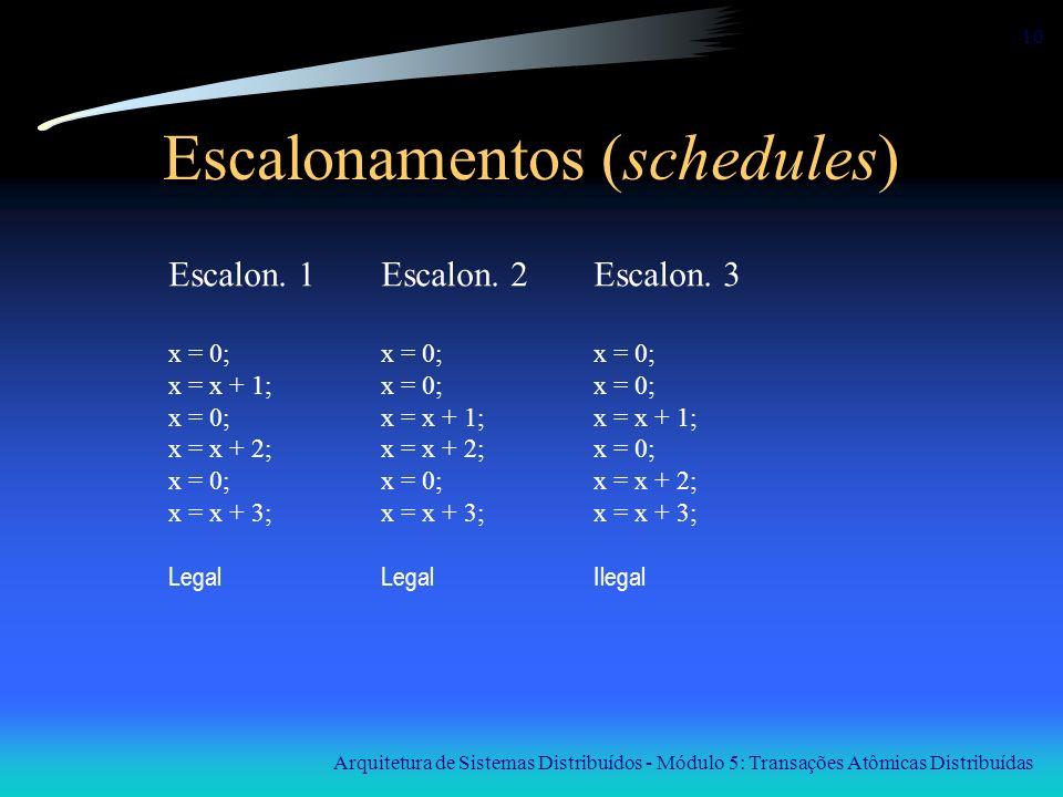Arquitetura de Sistemas Distribuídos - Módulo 5: Transações Atômicas Distribuídas 10 Escalonamentos (schedules) Escalon. 1Escalon. 2Escalon. 3 x = 0;x