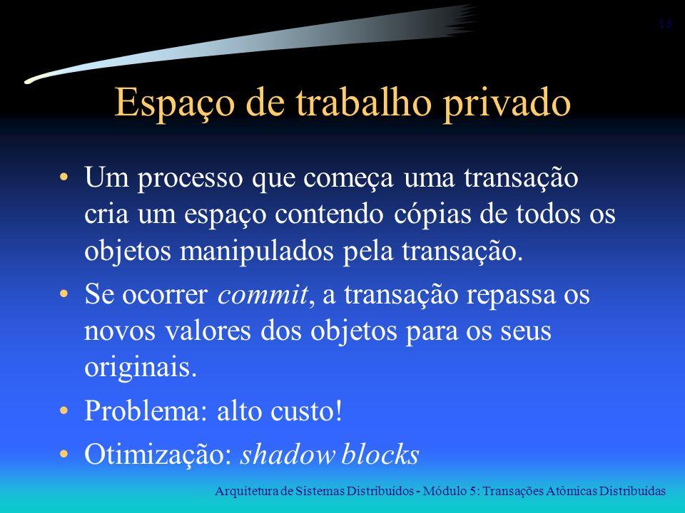 Arquitetura de Sistemas Distribuídos - Módulo 5: Transações Atômicas Distribuídas 13 Espaço de trabalho privado Um processo que começa uma transação c