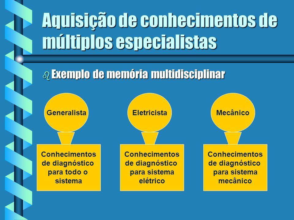 Aquisição de conhecimentos de múltiplos especialistas b Qualquer que seja o tipo de memória, levar em conta os conhecimentos vindos de várias pessoas