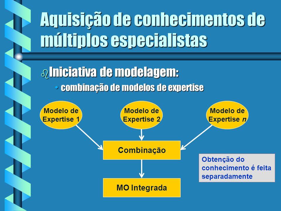 Aquisição de conhecimentos de múltiplos especialistas b Iniciativa de modelagem: construção incrementalconstrução incremental Modelo de Expertise 1 Mo