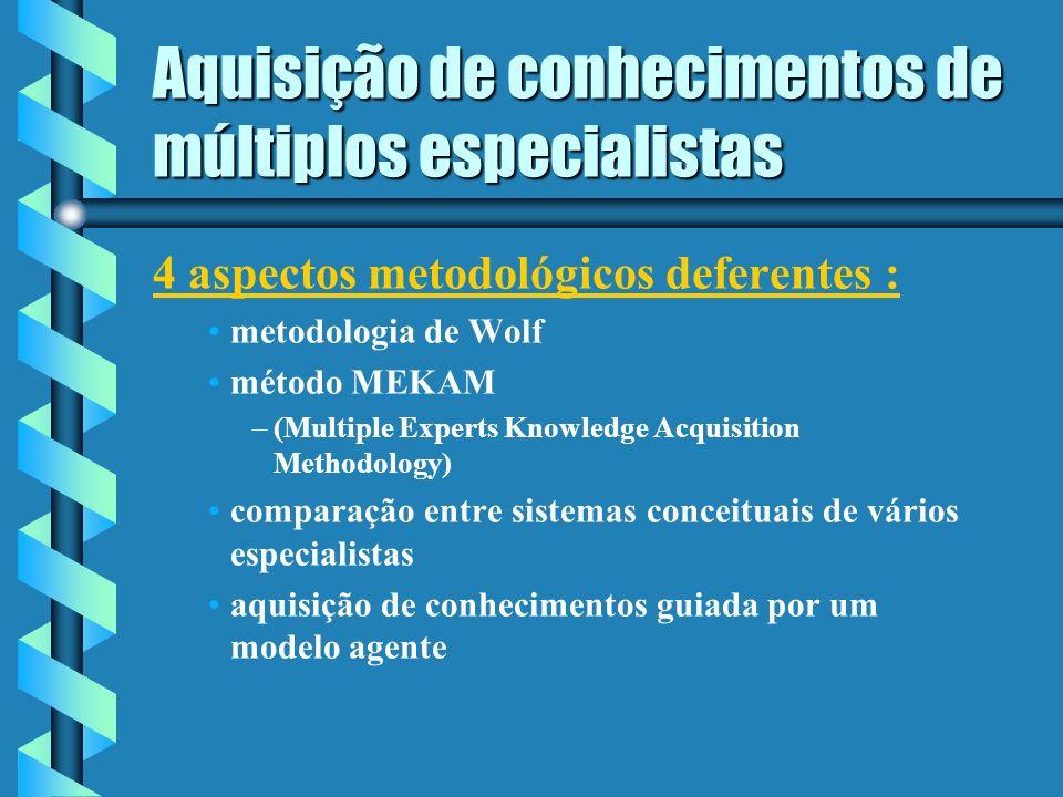 Aquisição de conhecimentos de múltiplos especialistas Técnica de Delphi segue o principio da técnica do grupo nominal, exceto que as atividades aconte
