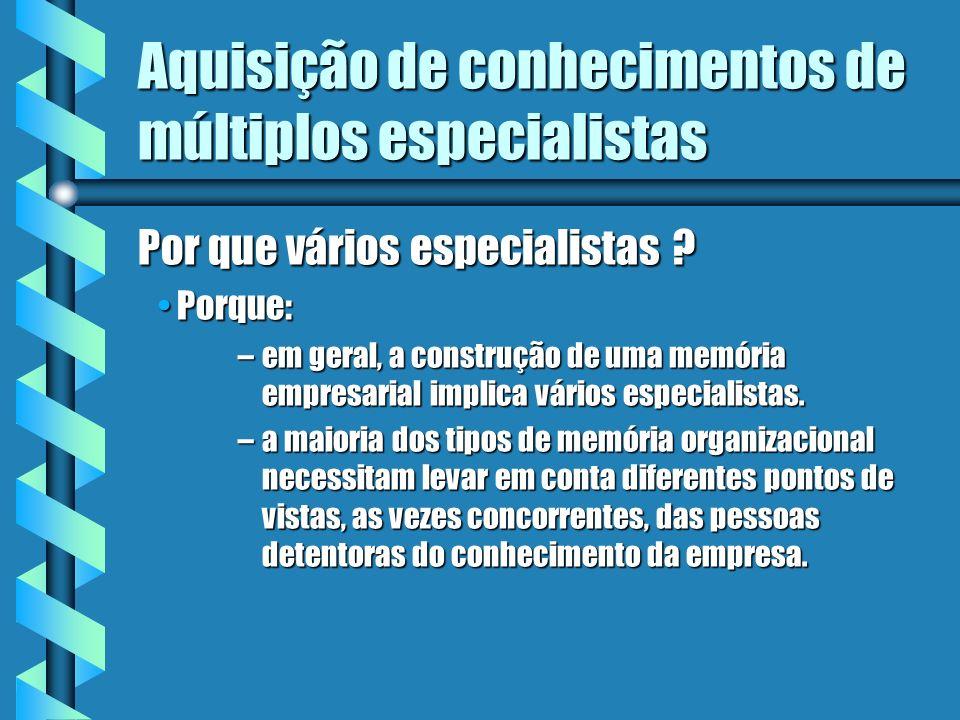 Gestão de Múltiplos Pontos de Vista Edson Emílio Scalabrin telefone: 0xx41-330-1746 e-mail: scalabrin@ppgia.pucpr.br download: http://www.ppgia.pucpr.br/~scalabrin