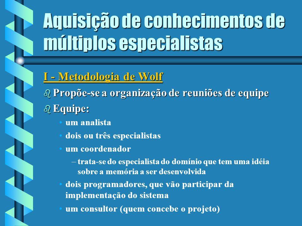 Aquisição de conhecimentos de múltiplos especialistas 4 aspectos metodológicos deferentes : metodologia de Wolf método MEKAM – –(Multiple Experts Know