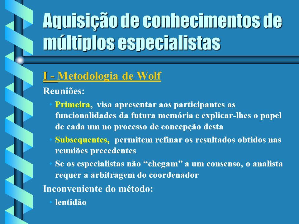 Aquisição de conhecimentos de múltiplos especialistas I - Metodologia de Wolf b Propõe-se a organização de reuniões de equipe b Equipe: um analista do