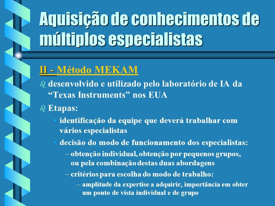 Aquisição de conhecimentos de múltiplos especialistas I - I - Metodologia de Wolf Reuniões: Primeira, visa apresentar aos participantes as funcionalid