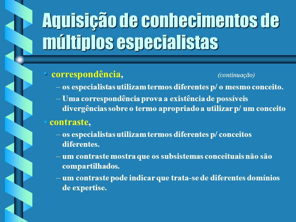 Aquisição de conhecimentos de múltiplos especialistas A comparação de sistemas conceituais de diferentes especialistas introduzem as noções de: consen