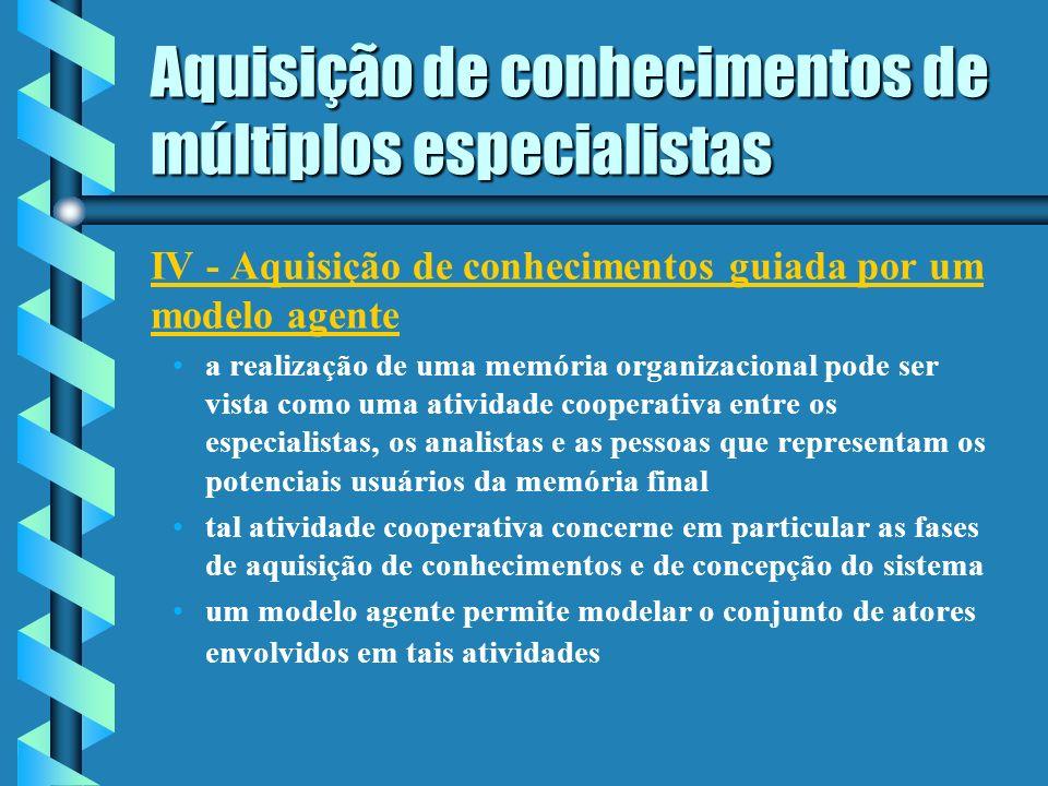 Aquisição de conhecimentos de múltiplos especialistas correspondência, (continuação) – –os especialistas utilizam termos diferentes p/ o mesmo conceito.
