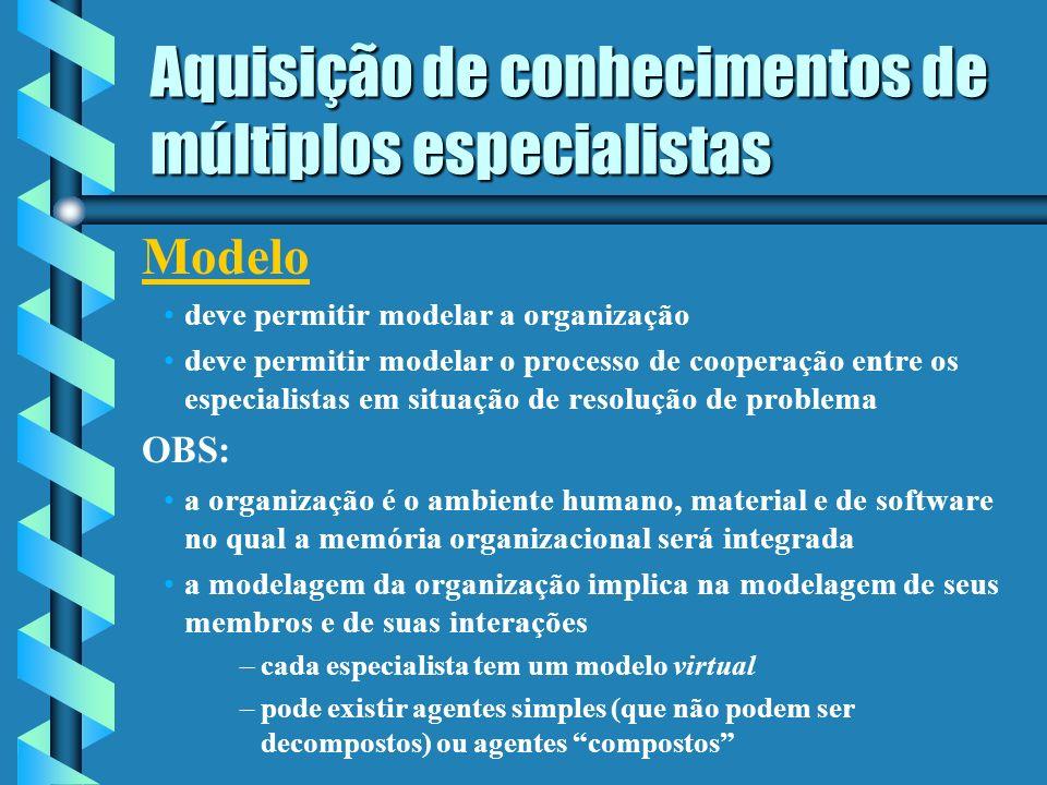 Aquisição de conhecimentos de múltiplos especialistas Exercício Propor um domínio e o modelo agente necessário para a aquisição de conhecimentos visando a construção de uma memória organizacional