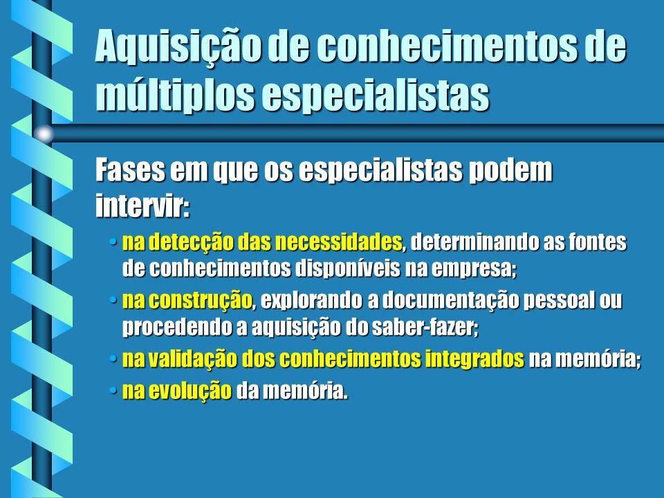 Aquisição de conhecimentos de múltiplos especialistas Por que vários especialistas .