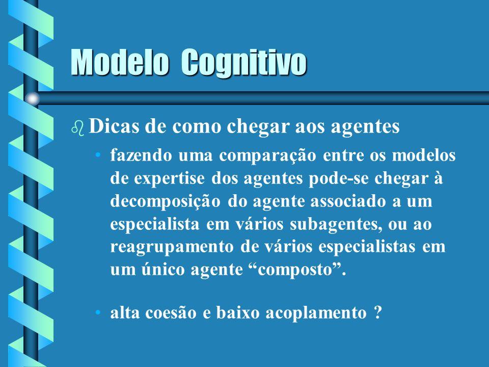 Modelo Cognitivo Abordagens: b b Ascendente, construção de agentes simples e na seqüência agentes compostos por reagrupamento de agentes b b Descendente, construção de agentes compostos e na seqüência seus sub-agentes