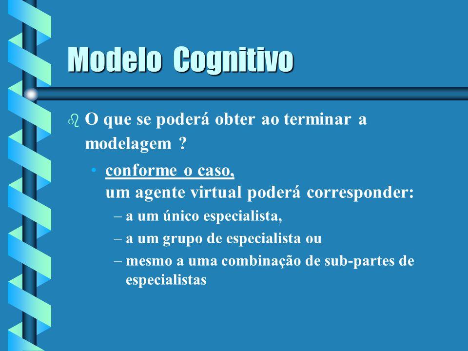Modelo Cognitivo b b Dicas de como chegar aos agentes fazendo uma comparação entre os modelos de expertise dos agentes pode-se chegar à decomposição do agente associado a um especialista em vários subagentes, ou ao reagrupamento de vários especialistas em um único agente composto.