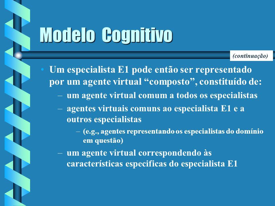 Modelo Cognitivo b b O que se poderá obter ao terminar a modelagem ? conforme o caso, um agente virtual poderá corresponder: – –a um único especialist