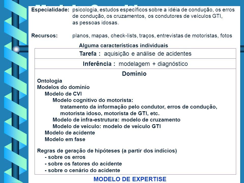 Modelo Cognitivo Um especialista E1 pode então ser representado por um agente virtual composto, constituído de: – –um agente virtual comum a todos os
