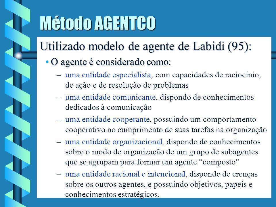 Método AGENTCO b b Resumo das etapas: identificação dos agentes humanos adequados representação destes (em papel ou em um ferramenta) por agentes virt
