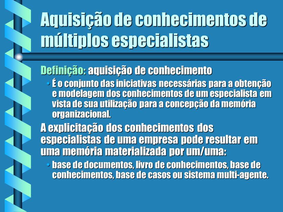 Aquisição de conhecimentos de múltiplos especialistas Fases em que os especialistas podem intervir: na detecção das necessidades, determinando as font
