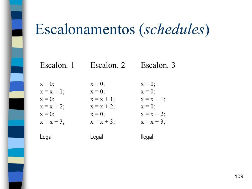 109 Escalonamentos (schedules) Escalon. 1Escalon. 2Escalon. 3 x = 0;x = 0;x = 0; x = x + 1;x = 0;x = 0; x = 0;x = x + 1;x = x + 1; x = x + 2;x = x + 2
