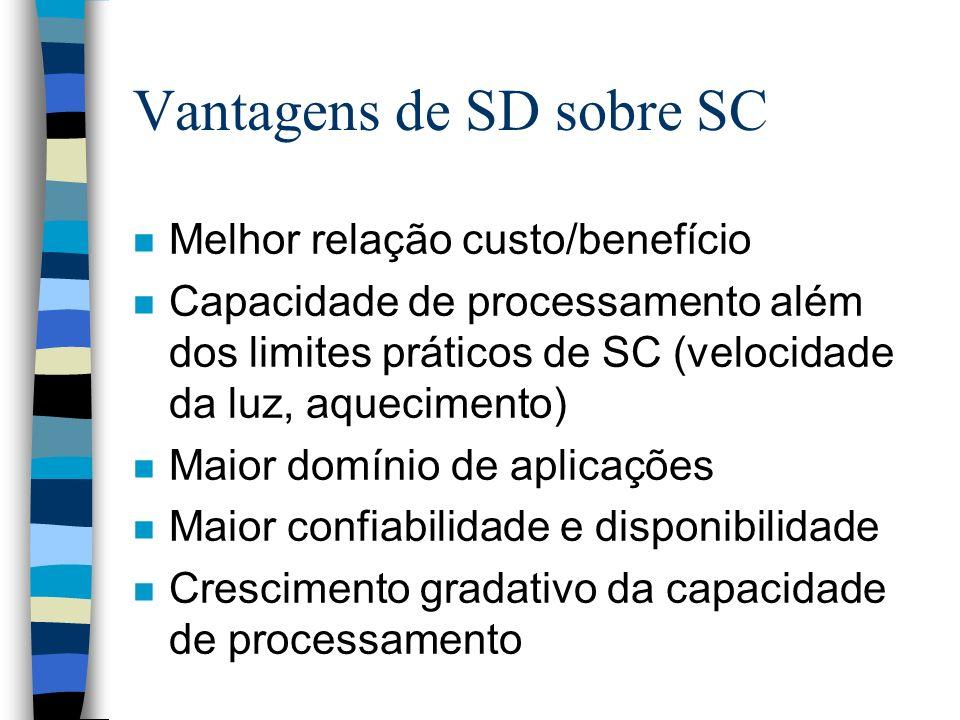 Vantagens de SD sobre SC n Melhor relação custo/benefício n Capacidade de processamento além dos limites práticos de SC (velocidade da luz, aqueciment