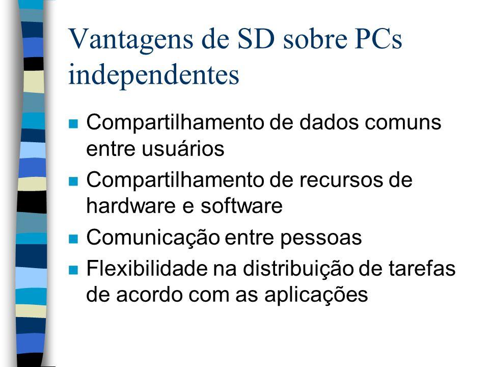 Vantagens de SD sobre PCs independentes n Compartilhamento de dados comuns entre usuários n Compartilhamento de recursos de hardware e software n Comu