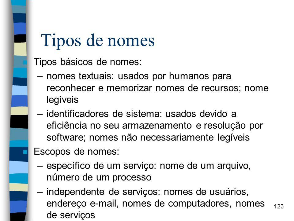 123 Tipos de nomes n Tipos básicos de nomes: –nomes textuais: usados por humanos para reconhecer e memorizar nomes de recursos; nome legíveis –identif