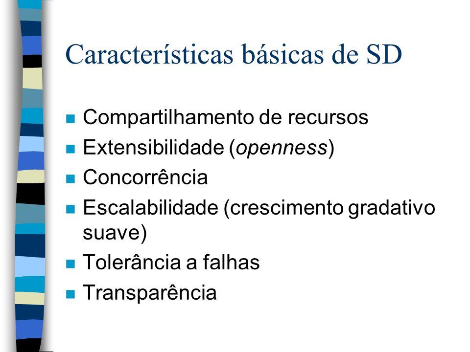 Características básicas de SD n Compartilhamento de recursos n Extensibilidade (openness) n Concorrência n Escalabilidade (crescimento gradativo suave