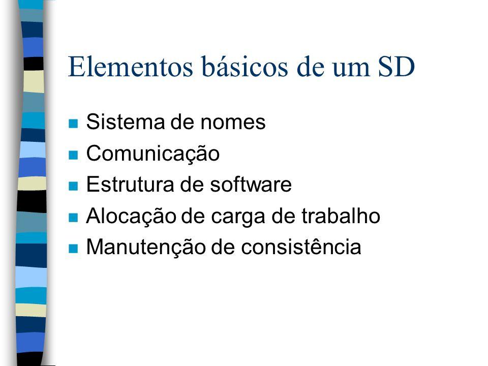 Elementos básicos de um SD n Sistema de nomes n Comunicação n Estrutura de software n Alocação de carga de trabalho n Manutenção de consistência