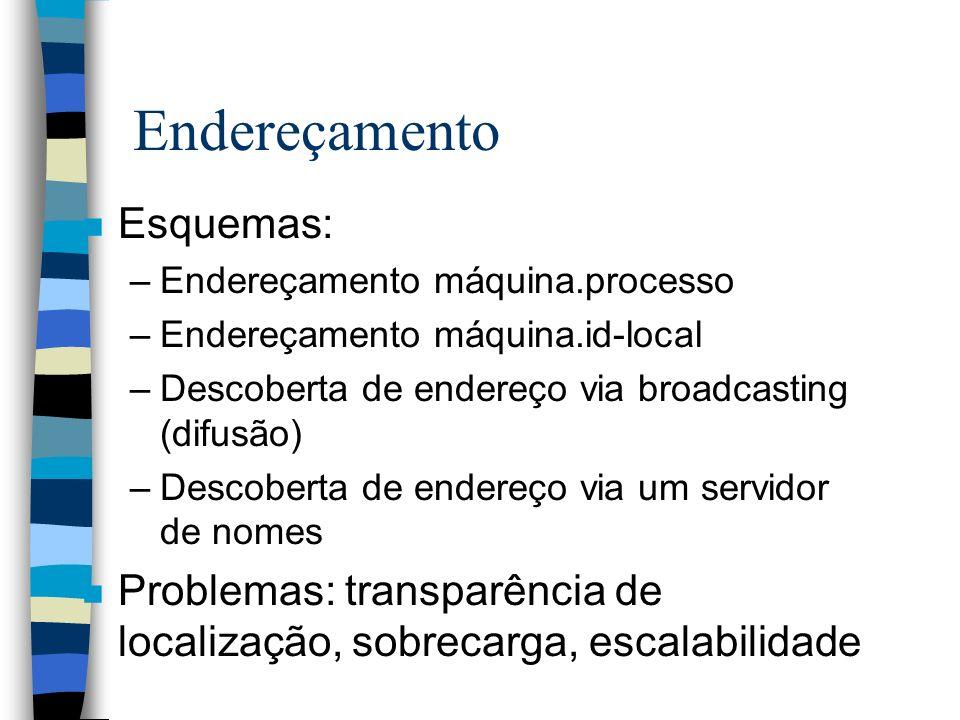 Endereçamento n Esquemas: –Endereçamento máquina.processo –Endereçamento máquina.id-local –Descoberta de endereço via broadcasting (difusão) –Descober