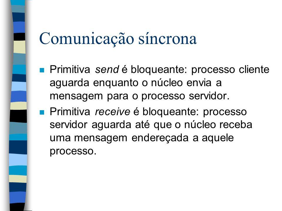 Comunicação síncrona n Primitiva send é bloqueante: processo cliente aguarda enquanto o núcleo envia a mensagem para o processo servidor. n Primitiva