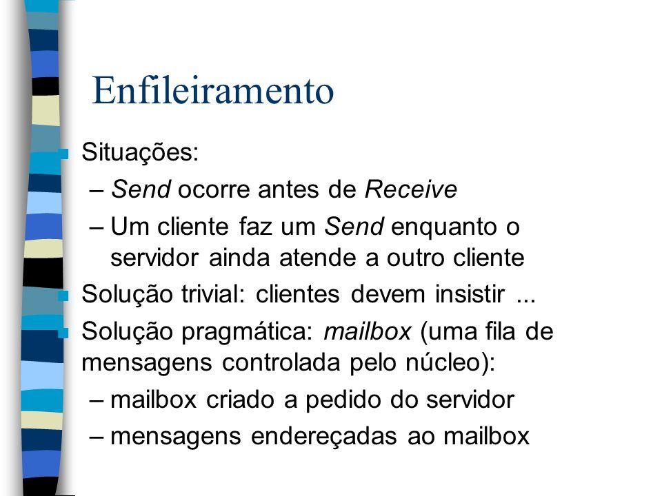 Enfileiramento n Situações: –Send ocorre antes de Receive –Um cliente faz um Send enquanto o servidor ainda atende a outro cliente n Solução trivial:
