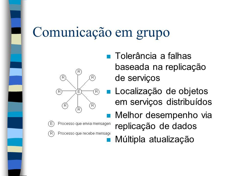 Comunicação em grupo n Tolerância a falhas baseada na replicação de serviços n Localização de objetos em serviços distribuídos n Melhor desempenho via