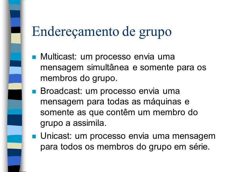 Endereçamento de grupo n Multicast: um processo envia uma mensagem simultânea e somente para os membros do grupo. n Broadcast: um processo envia uma m