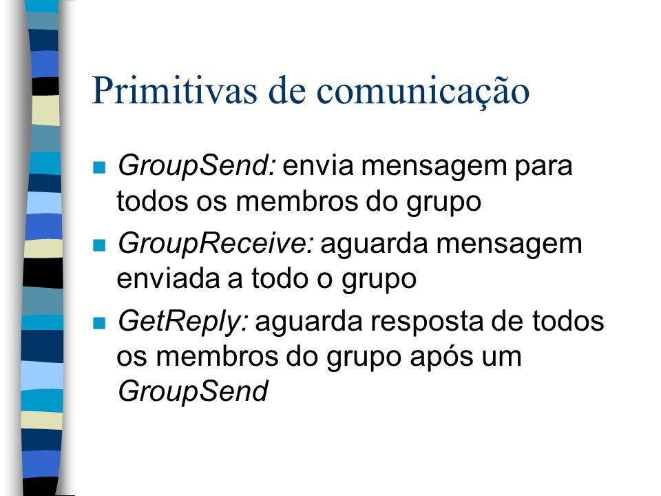 Primitivas de comunicação n GroupSend: envia mensagem para todos os membros do grupo n GroupReceive: aguarda mensagem enviada a todo o grupo n GetRepl