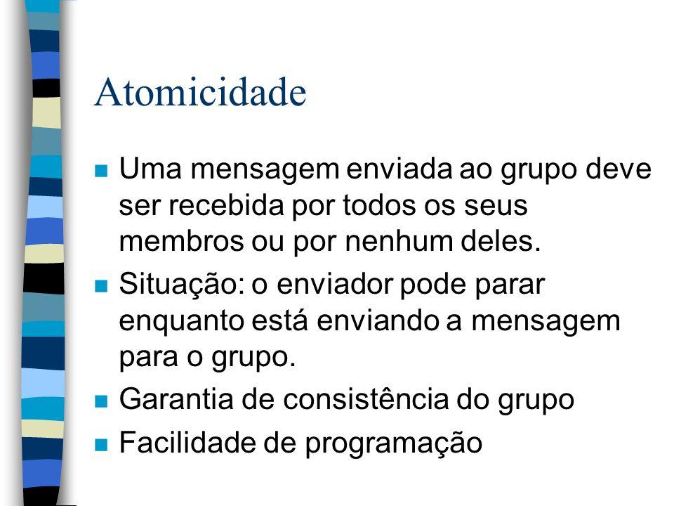 Atomicidade n Uma mensagem enviada ao grupo deve ser recebida por todos os seus membros ou por nenhum deles. n Situação: o enviador pode parar enquant