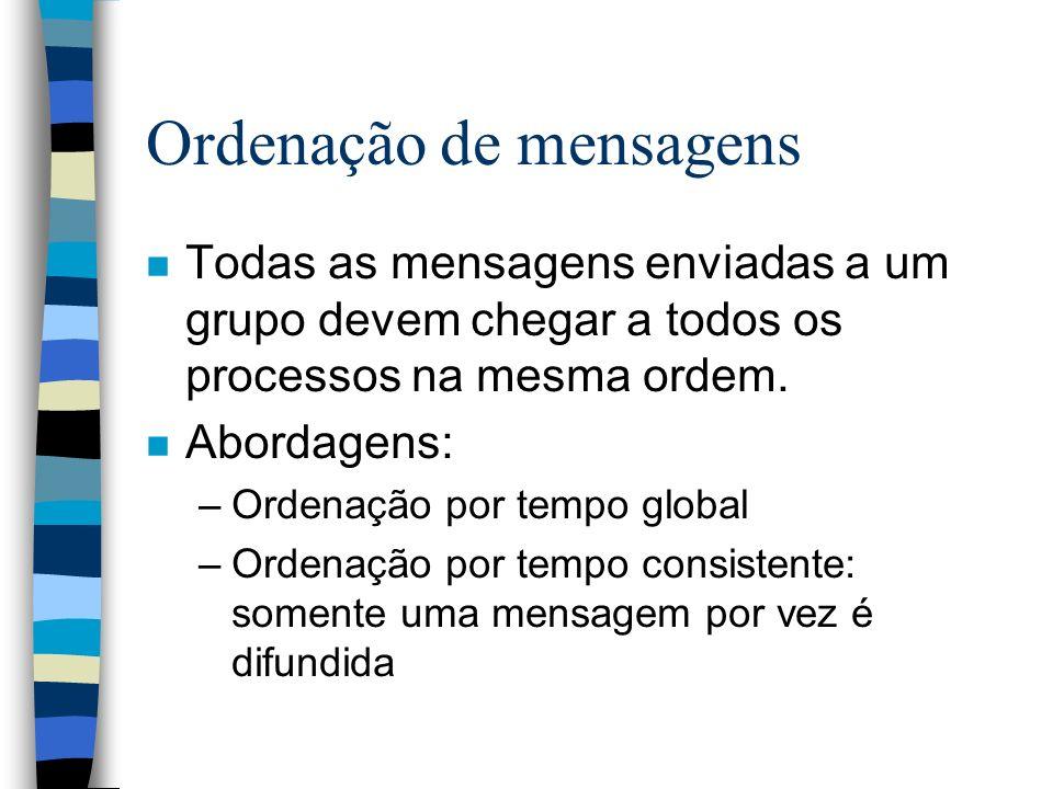 Ordenação de mensagens n Todas as mensagens enviadas a um grupo devem chegar a todos os processos na mesma ordem. n Abordagens: –Ordenação por tempo g