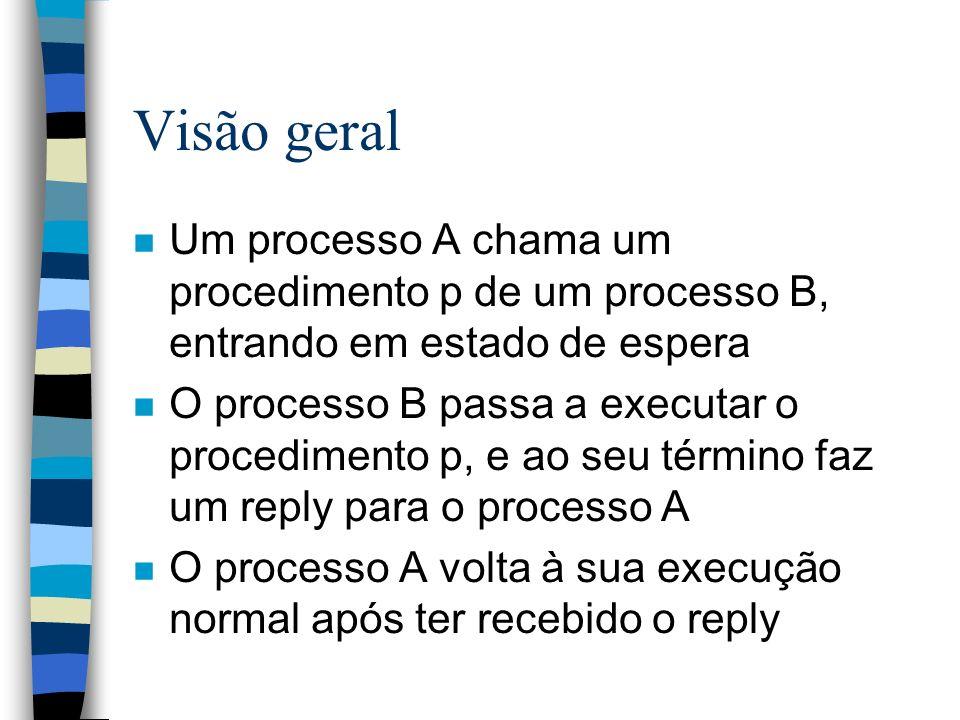 Visão geral n Um processo A chama um procedimento p de um processo B, entrando em estado de espera n O processo B passa a executar o procedimento p, e