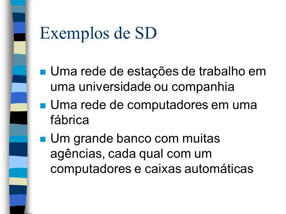 Exemplos de SD n Uma rede de estações de trabalho em uma universidade ou companhia n Uma rede de computadores em uma fábrica n Um grande banco com mui