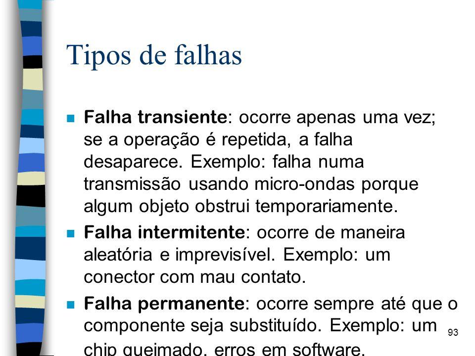 93 Tipos de falhas Falha transiente : ocorre apenas uma vez; se a operação é repetida, a falha desaparece. Exemplo: falha numa transmissão usando micr