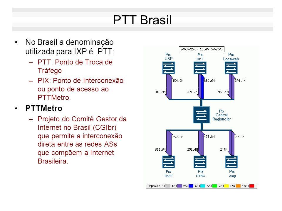 IXP: Internet Exchange Point Um IXP permite a interconexão direta de vários ASs, minimizando o número de saltos Atualmente, a tecnologia mais utilizad
