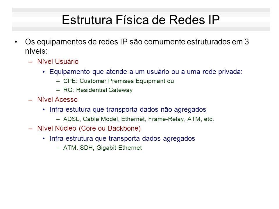 Tipos de Anúncio de Estado de Enlace No OSPF são utilizados 4 tipos de LSA: –Tipo 1: Router-Link Entry Anúncios de Enlaces de Roteador Produzidos por todos os roteadores e são espalhados dentro de uma única área.