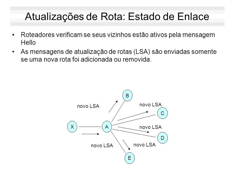 Estado de Enlace Roteadores trocam informações sobre a topologia da rede (roteadores, enlaces e redes). –Cada roteador mantém um banco de dados comple