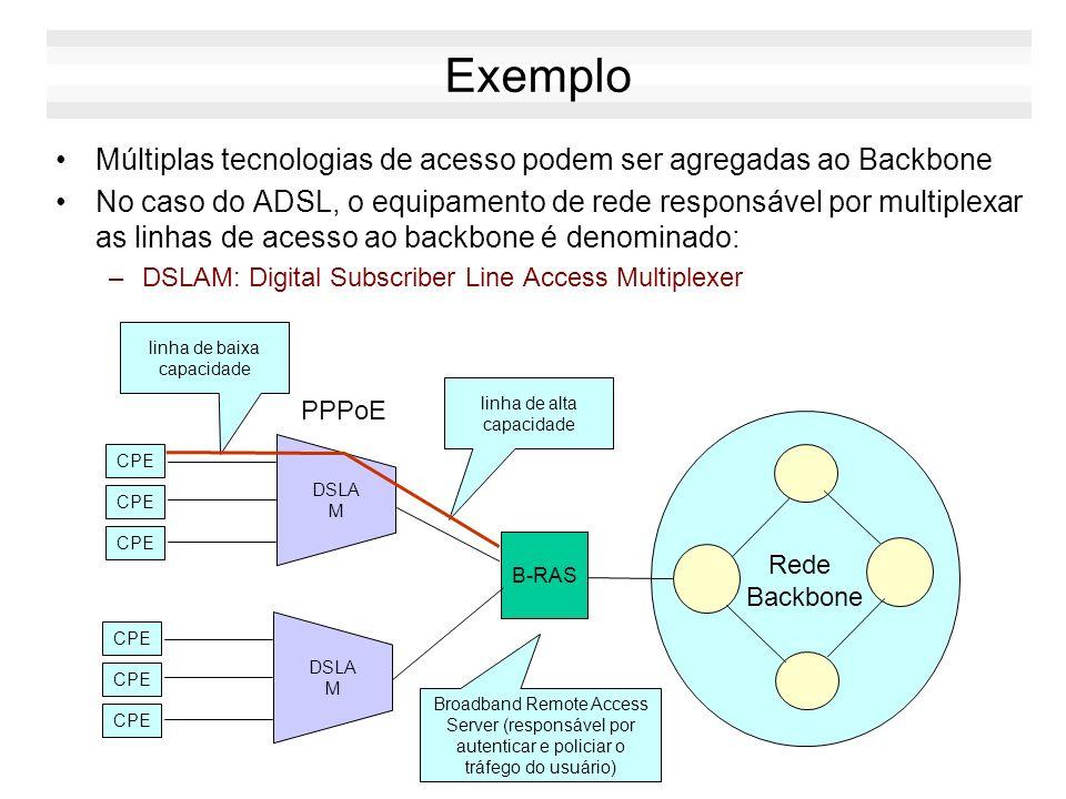 Estrutura Física de Redes IP Os equipamentos de redes IP são comumente estruturados em 3 níveis: –Nível Usuário Equipamento que atende a um usuário ou