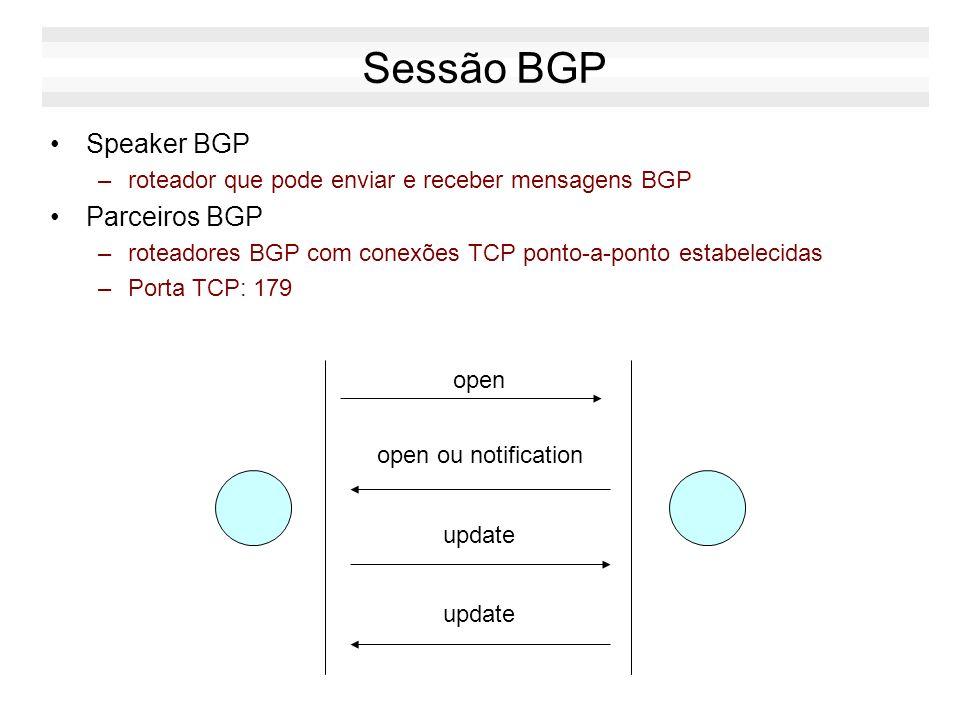 Mensagens BGP Open (Tipo 1) –inicia uma sessão entre um par de roteadores BGP –negocia recursos opcionais do BGP Update (Tipo 2) –anuncia informações