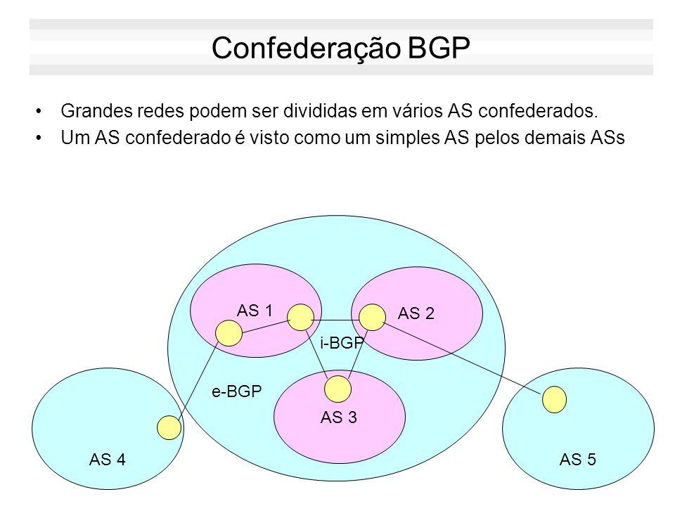 Comunidades BGP No BGP rotas podem ser agrupadas em comunidades (através da seção path da mensagem update) –comunidades permitem definir políticas par