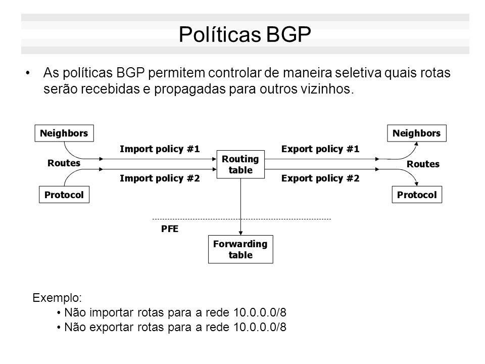 AS 5AS 4 Confederação BGP Grandes redes podem ser divididas em vários AS confederados. Um AS confederado é visto como um simples AS pelos demais ASs A