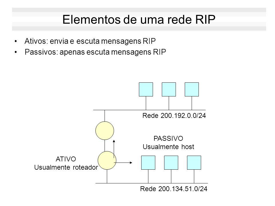 RIP Transportado em mensagens UDP (Porta 520) –Cada mensagem pode informar até 25 rotas –Dois tipos de mensagem: Requisição (tipo 1): solicita informa
