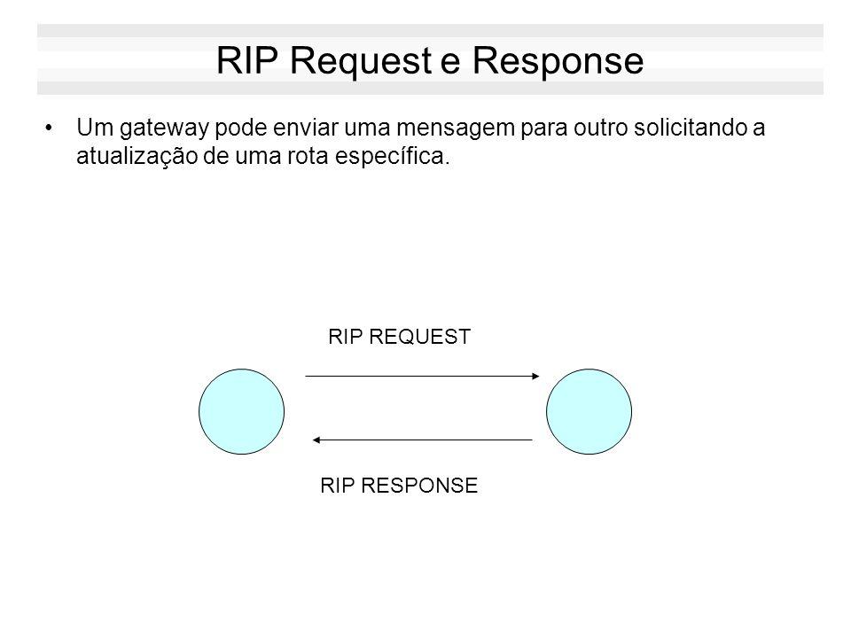 Timers para Rotas As mensagens de rotas (responses in RIP) são enviadas a cada 30 segundos. Time-out timer –Inicializado todas as vezes que uma rota é