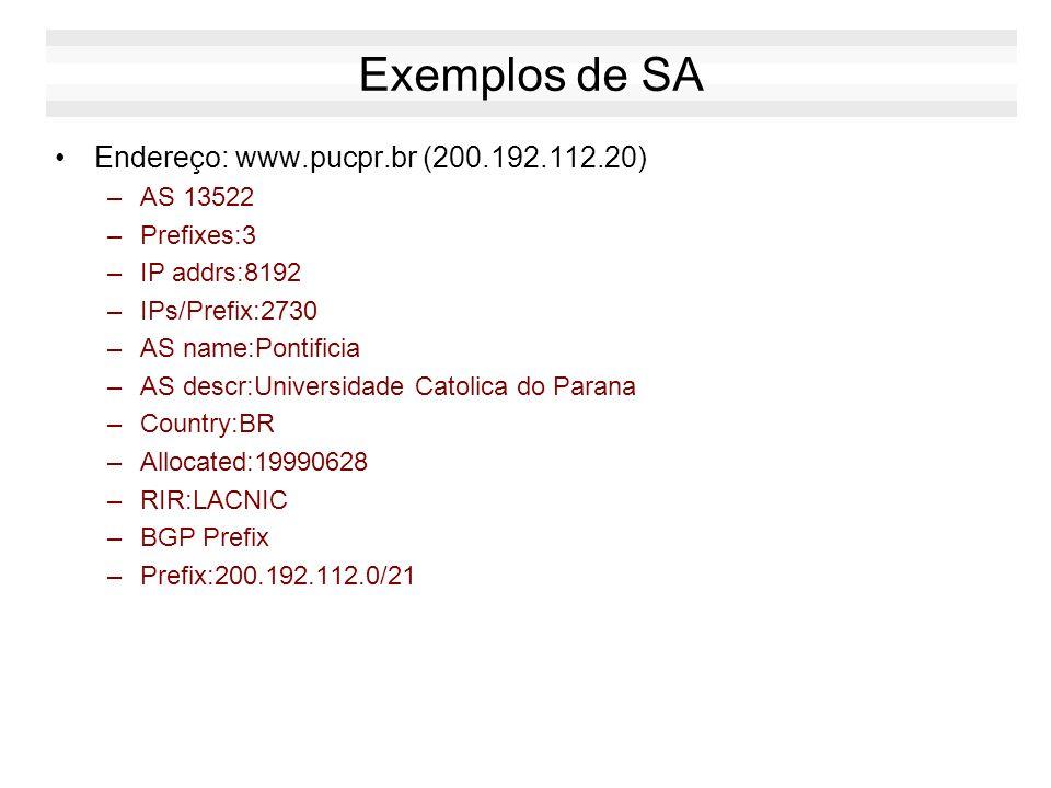Exemplos de SA Endereço: www.pucpr.br (200.192.112.20) –AS 13522 –Prefixes:3 –IP addrs:8192 –IPs/Prefix:2730 –AS name:Pontificia –AS descr:Universidade Catolica do Parana –Country:BR –Allocated:19990628 –RIR:LACNIC –BGP Prefix –Prefix:200.192.112.0/21