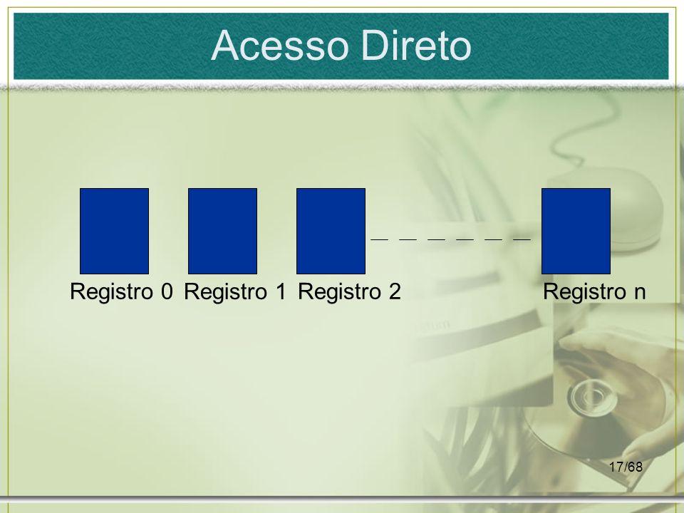 17/68 Acesso Direto Registro 0Registro 2Registro n Registro 1